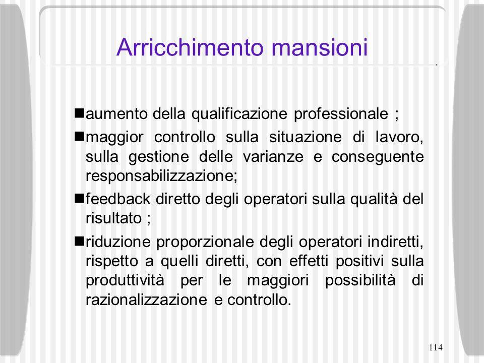 114 Arricchimento mansioni aumento della qualificazione professionale ; maggior controllo sulla situazione di lavoro, sulla gestione delle varianze e