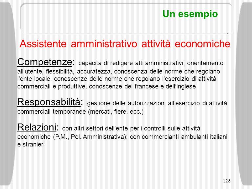 128 Assistente amministrativo attività economiche Competenze: capacità di redigere atti amministrativi, orientamento allutente, flessibilità, accurate