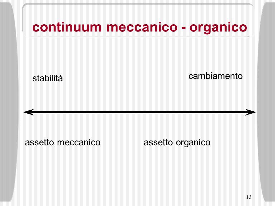 13 continuum meccanico - organico stabilità cambiamento assetto meccanico assetto organico