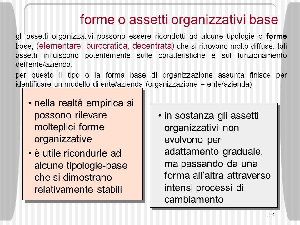 16 forme o assetti organizzativi base nella realtà empirica si possono rilevare molteplici forme organizzative è utile ricondurle ad alcune tipologie-