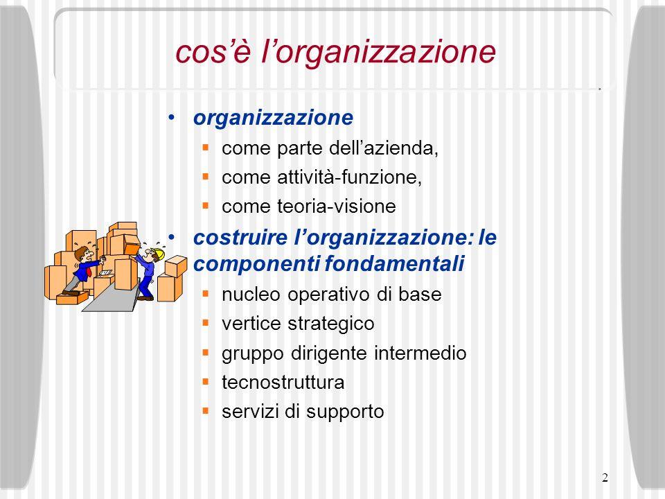 2 cosè lorganizzazione organizzazione come parte dellazienda, come attività-funzione, come teoria-visione costruire lorganizzazione: le componenti fon