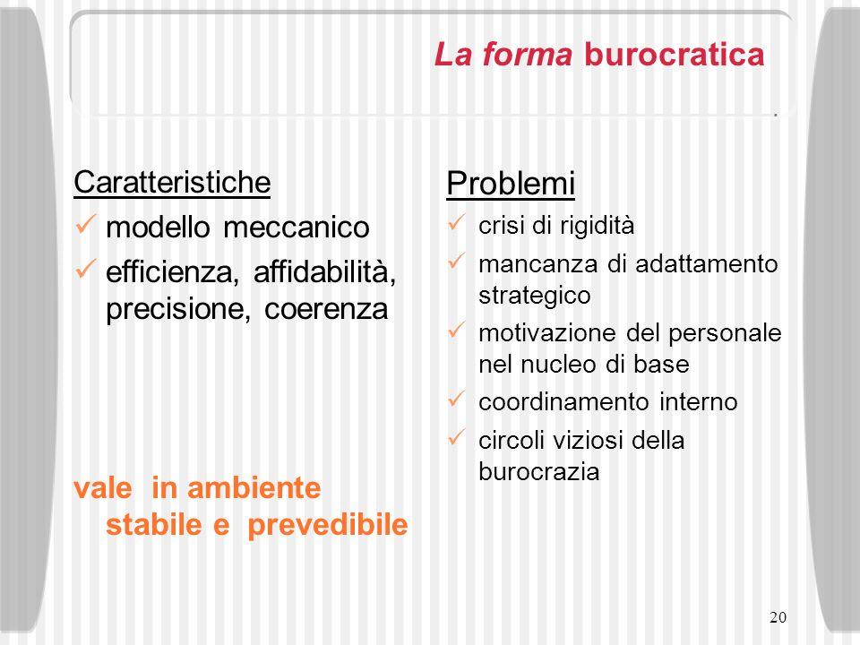 20 La forma burocratica Caratteristiche modello meccanico efficienza, affidabilità, precisione, coerenza vale in ambiente stabile e prevedibile Proble