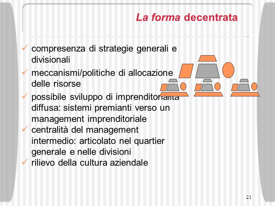 21 La forma decentrata compresenza di strategie generali e divisionali meccanismi/politiche di allocazione delle risorse possibile sviluppo di imprend