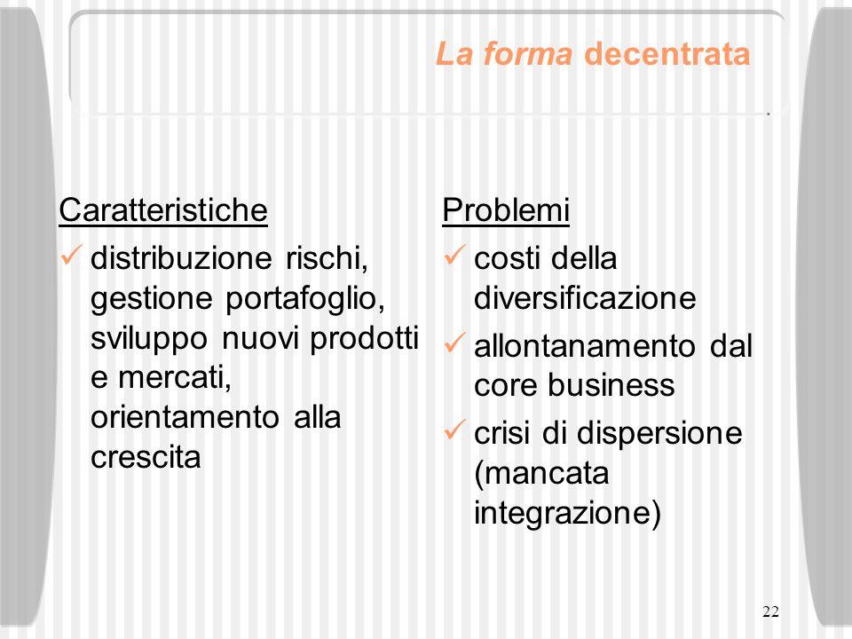 22 La forma decentrata Caratteristiche distribuzione rischi, gestione portafoglio, sviluppo nuovi prodotti e mercati, orientamento alla crescita Probl