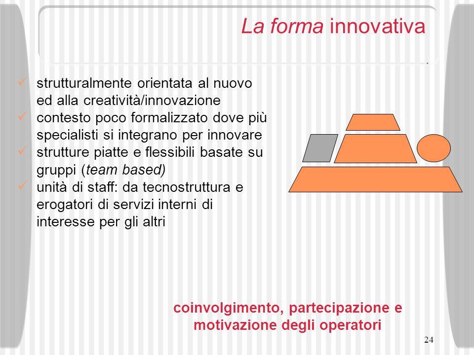 24 La forma innovativa strutturalmente orientata al nuovo ed alla creatività/innovazione contesto poco formalizzato dove più specialisti si integrano