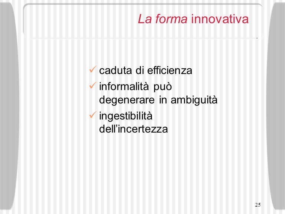25 La forma innovativa caduta di efficienza informalità può degenerare in ambiguità ingestibilità dellincertezza