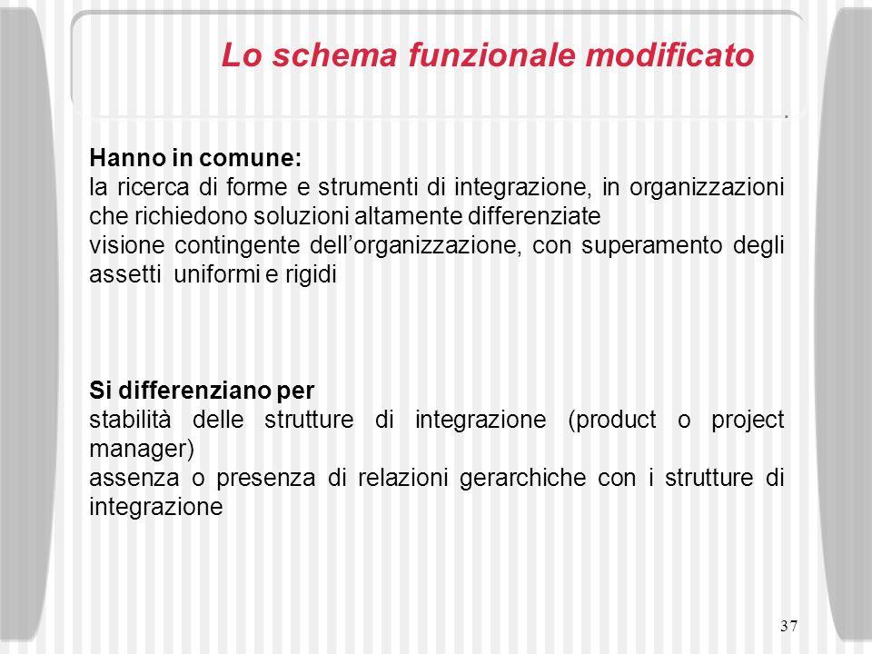 37 Lo schema funzionale modificato Hanno in comune: la ricerca di forme e strumenti di integrazione, in organizzazioni che richiedono soluzioni altame