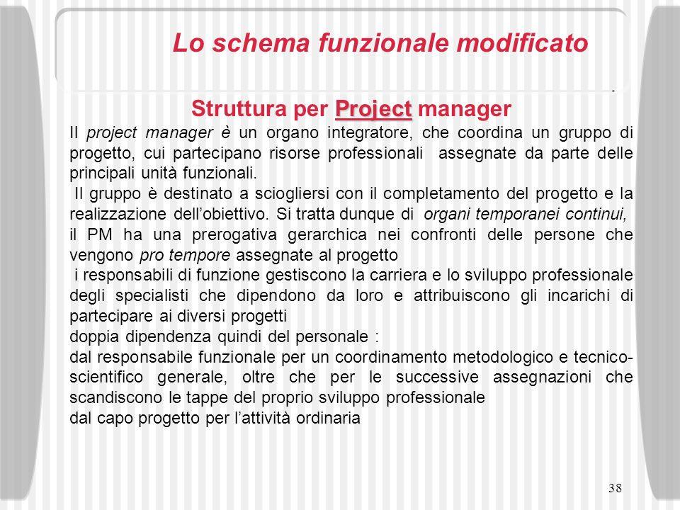 38 Lo schema funzionale modificato Project Struttura per Project manager Il project manager è un organo integratore, che coordina un gruppo di progett