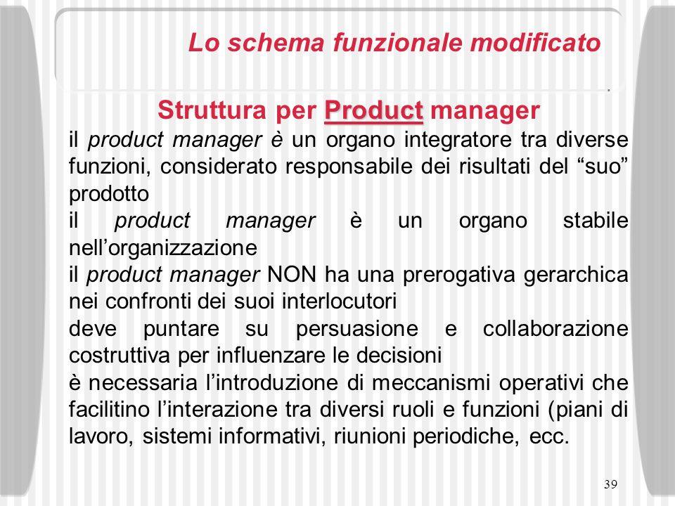 39 Lo schema funzionale modificato Product Struttura per Product manager il product manager è un organo integratore tra diverse funzioni, considerato