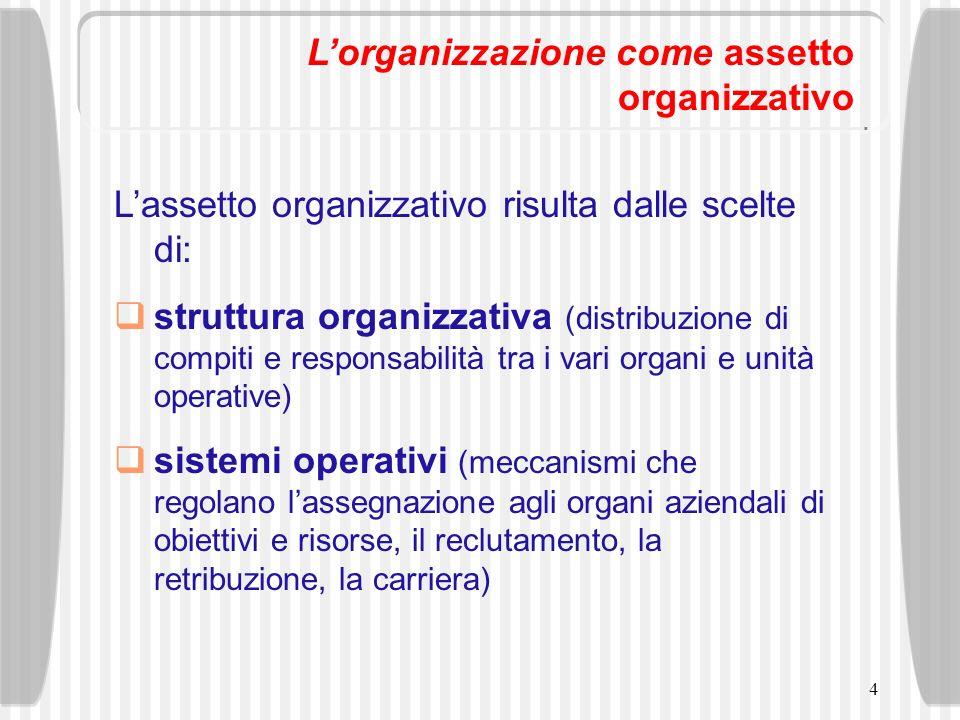 4 Lorganizzazione come assetto organizzativo Lassetto organizzativo risulta dalle scelte di: struttura organizzativa (distribuzione di compiti e respo