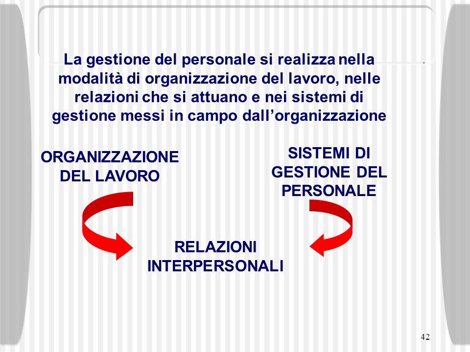 42 ORGANIZZAZIONE DEL LAVORO La gestione del personale si realizza nella modalità di organizzazione del lavoro, nelle relazioni che si attuano e nei s