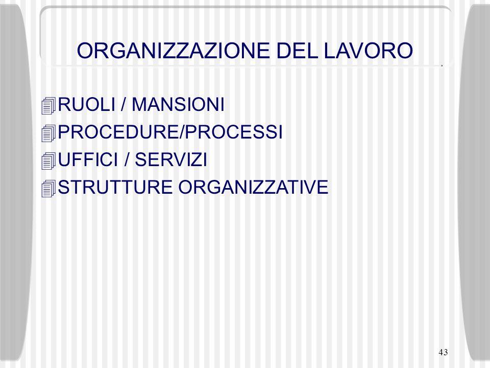 43 ORGANIZZAZIONE DEL LAVORO 4RUOLI / MANSIONI 4PROCEDURE/PROCESSI 4UFFICI / SERVIZI 4STRUTTURE ORGANIZZATIVE
