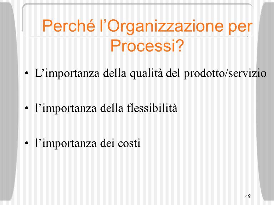 49 Perché lOrganizzazione per Processi? Limportanza della qualità del prodotto/servizio limportanza della flessibilità limportanza dei costi