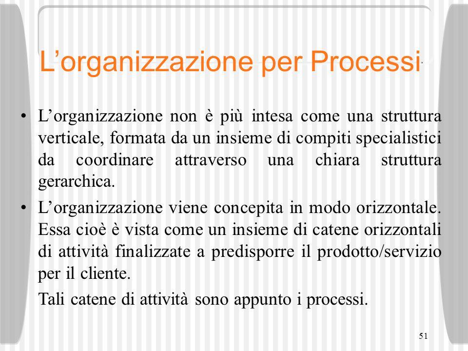 51 Lorganizzazione per Processi Lorganizzazione non è più intesa come una struttura verticale, formata da un insieme di compiti specialistici da coord