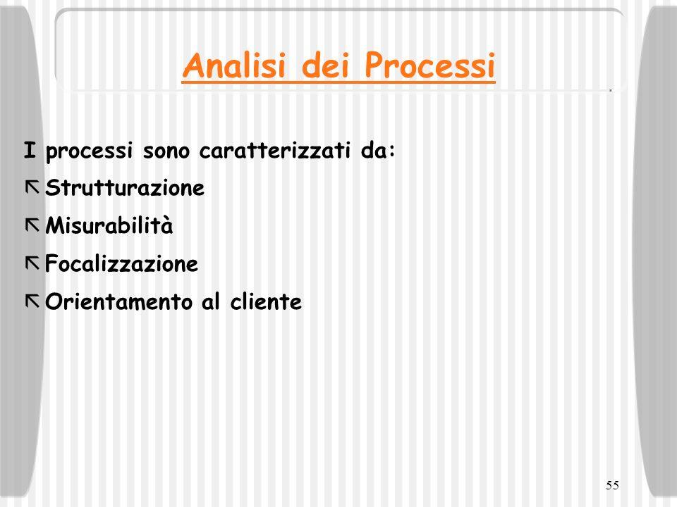 55 Analisi dei Processi I processi sono caratterizzati da: ã Strutturazione ã Misurabilità ã Focalizzazione ã Orientamento al cliente