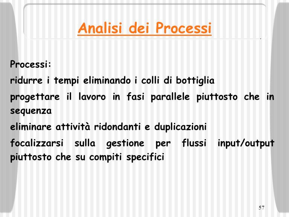 57 Analisi dei Processi Processi: ridurre i tempi eliminando i colli di bottiglia progettare il lavoro in fasi parallele piuttosto che in sequenza eli