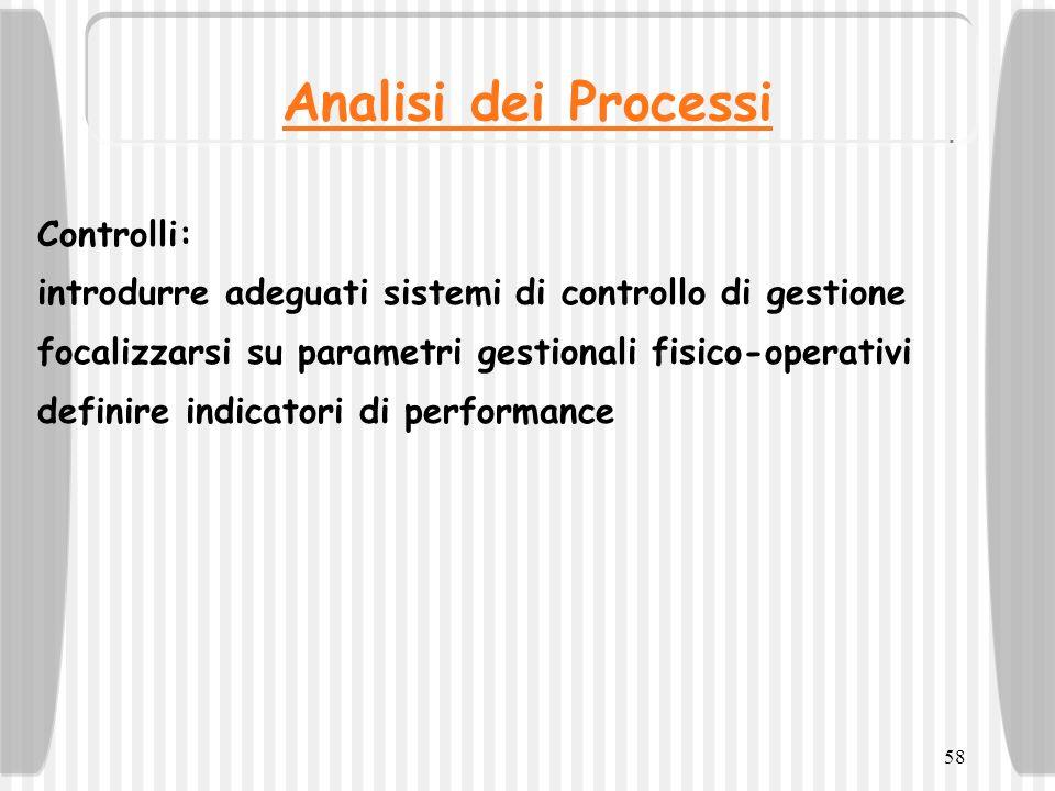 58 Analisi dei Processi Controlli: introdurre adeguati sistemi di controllo di gestione focalizzarsi su parametri gestionali fisico-operativi definire