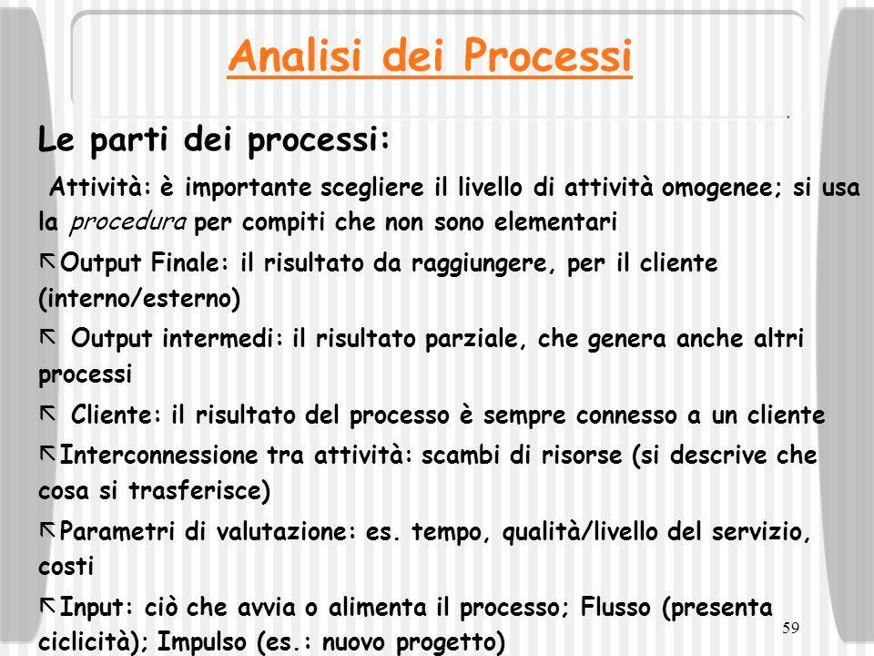 59 Analisi dei Processi Le parti dei processi: Attività: è importante scegliere il livello di attività omogenee; si usa la procedura per compiti che n