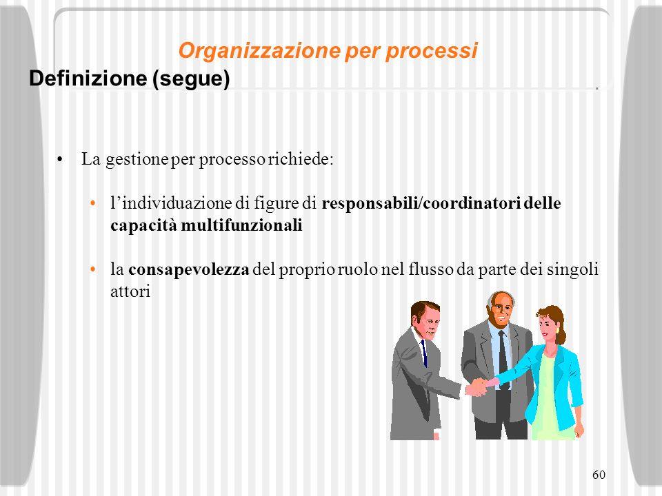 60 La gestione per processo richiede: lindividuazione di figure di responsabili/coordinatori delle capacità multifunzionali la consapevolezza del prop