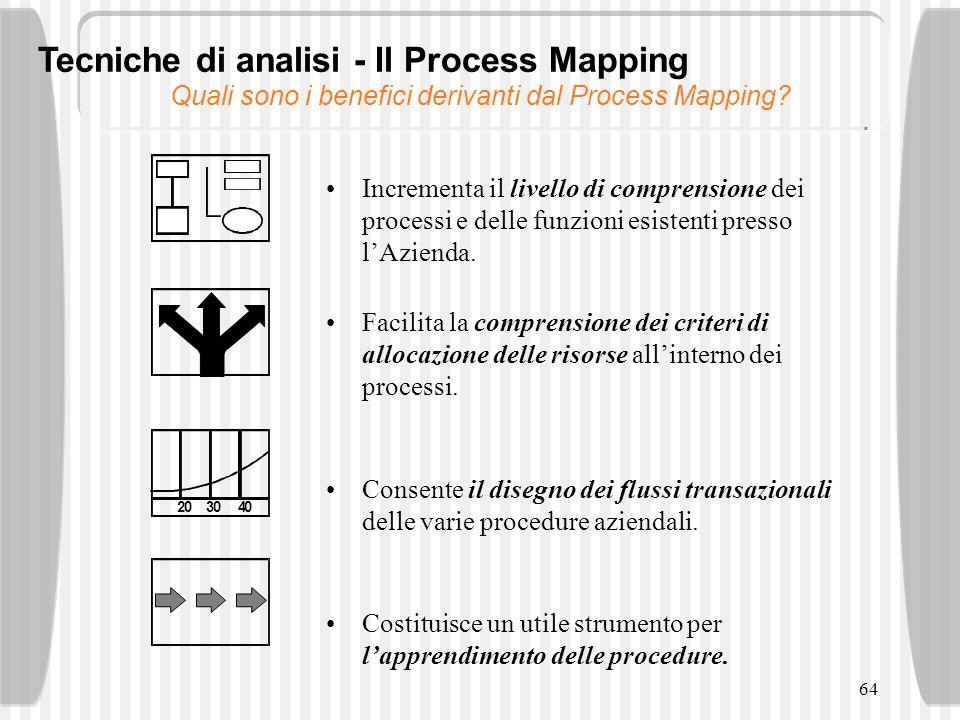 64 Quali sono i benefici derivanti dal Process Mapping? Incrementa il livello di comprensione dei processi e delle funzioni esistenti presso lAzienda.