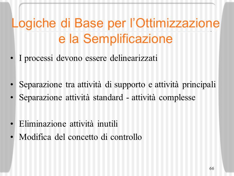 66 Logiche di Base per lOttimizzazione e la Semplificazione I processi devono essere delinearizzati Separazione tra attività di supporto e attività pr