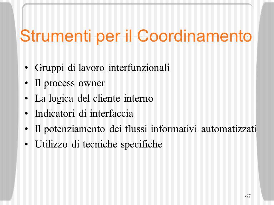67 Strumenti per il Coordinamento Gruppi di lavoro interfunzionali Il process owner La logica del cliente interno Indicatori di interfaccia Il potenzi
