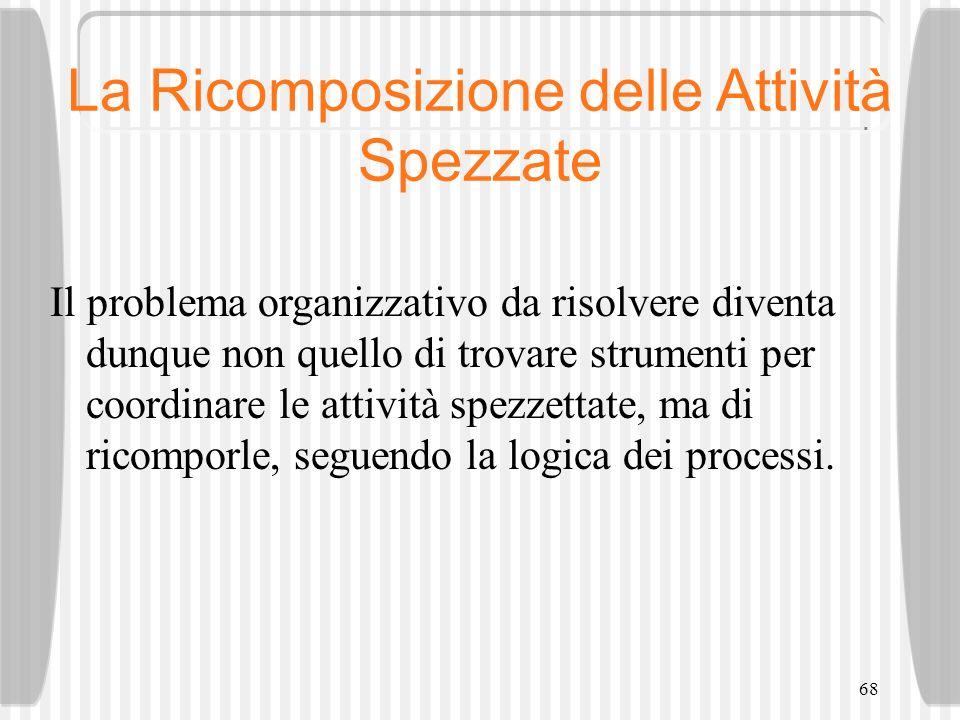 68 La Ricomposizione delle Attività Spezzate Il problema organizzativo da risolvere diventa dunque non quello di trovare strumenti per coordinare le a