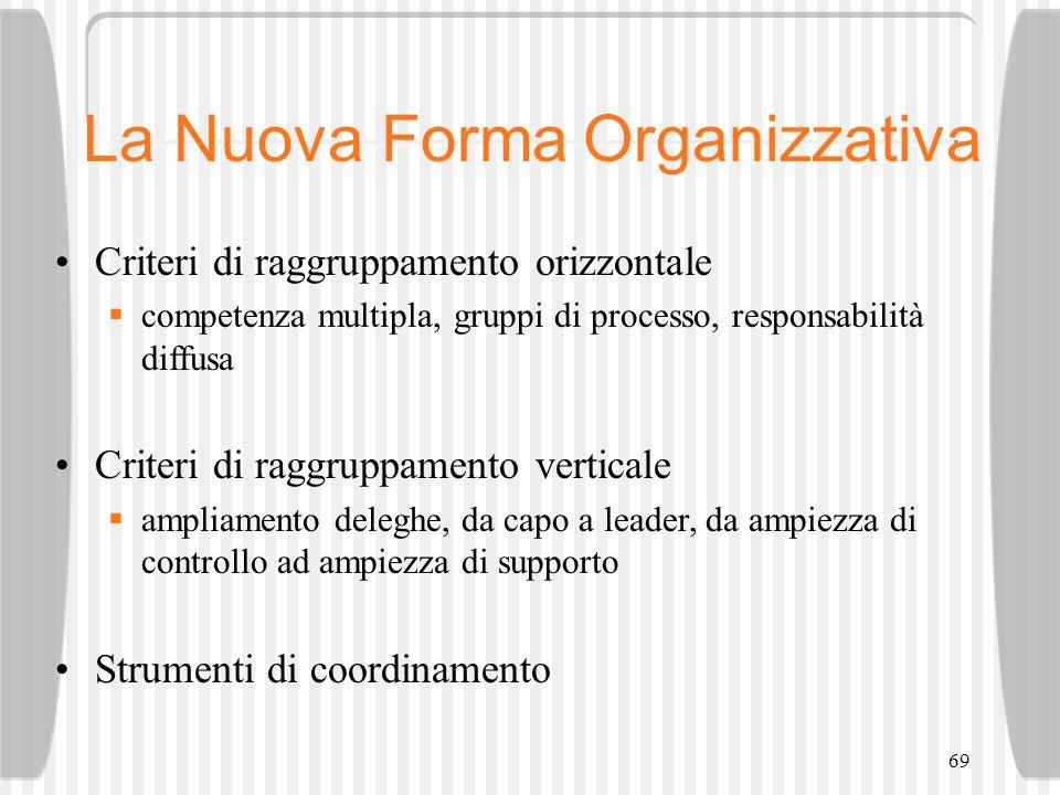 69 La Nuova Forma Organizzativa Criteri di raggruppamento orizzontale competenza multipla, gruppi di processo, responsabilità diffusa Criteri di raggr