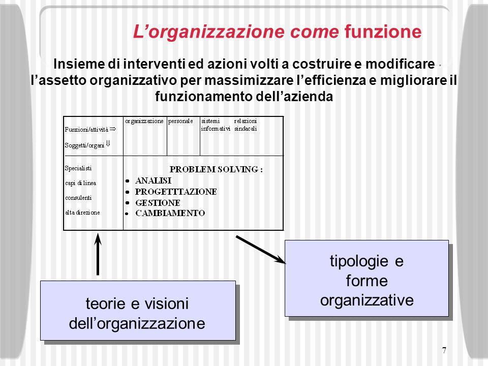 7 Lorganizzazione come funzione Insieme di interventi ed azioni volti a costruire e modificare lassetto organizzativo per massimizzare lefficienza e m