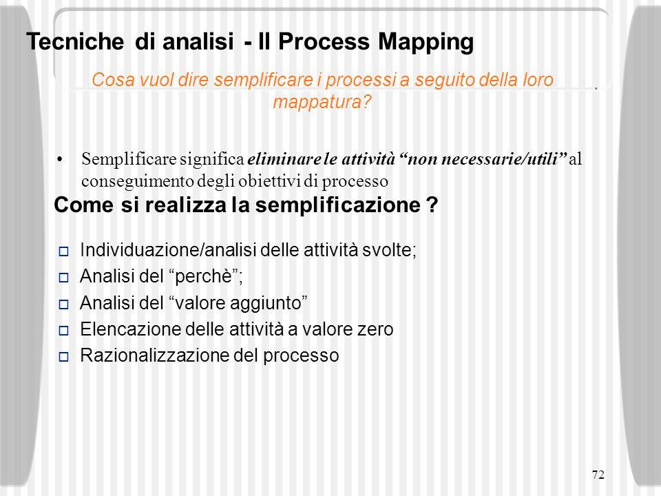 72 Semplificare significa eliminare le attività non necessarie/utili al conseguimento degli obiettivi di processo Cosa vuol dire semplificare i proces