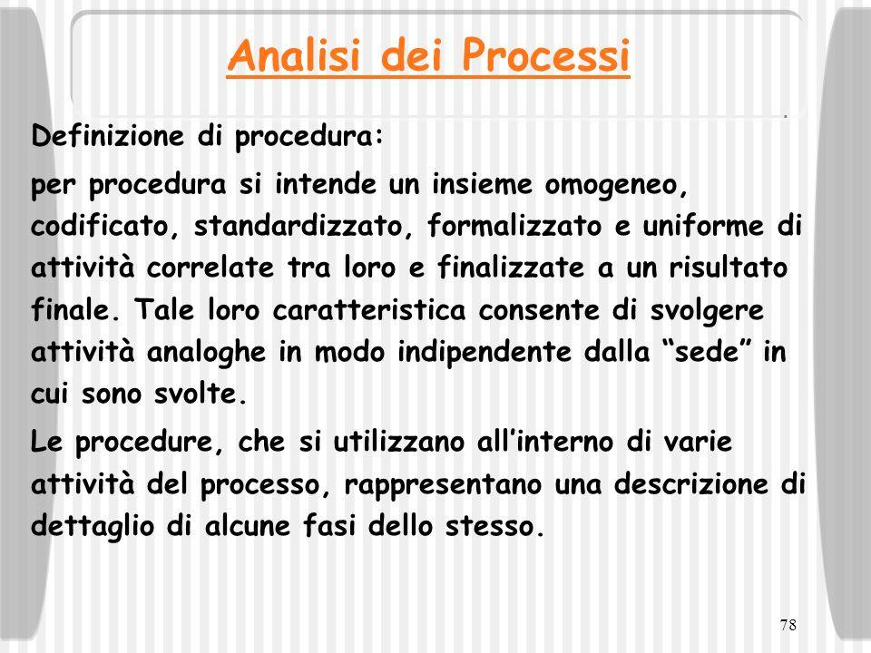 78 Analisi dei Processi Definizione di procedura: per procedura si intende un insieme omogeneo, codificato, standardizzato, formalizzato e uniforme di