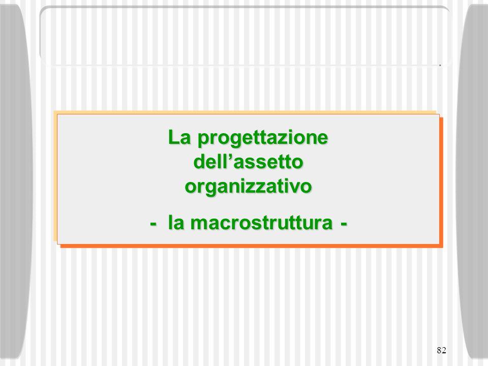 82 La progettazione dellassetto organizzativo - la macrostruttura -