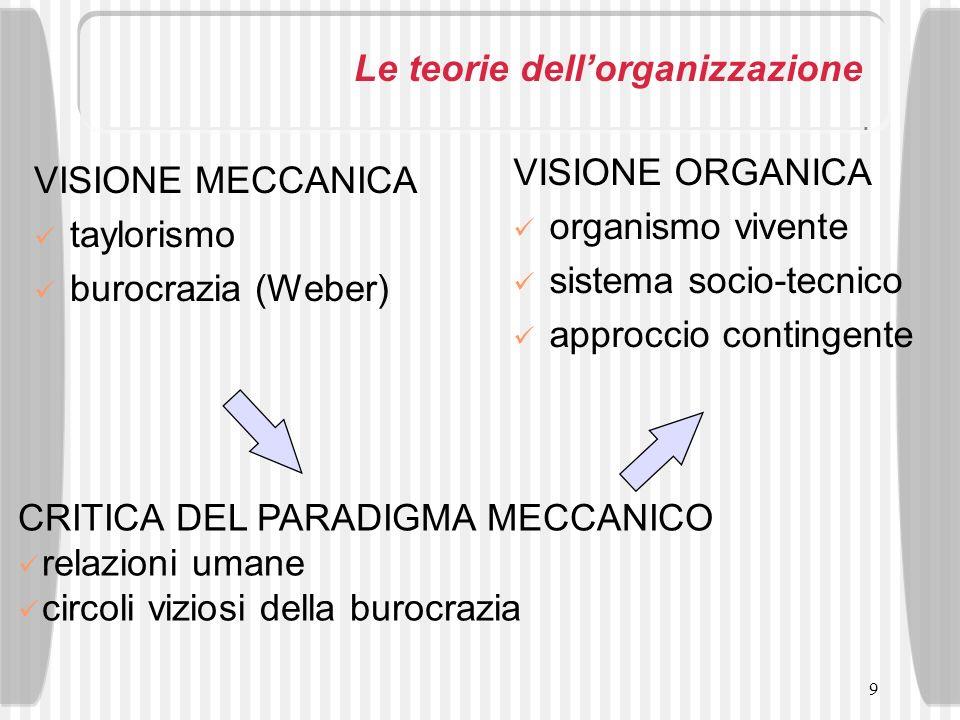 9 Le teorie dellorganizzazione VISIONE MECCANICA taylorismo burocrazia (Weber) VISIONE ORGANICA organismo vivente sistema socio-tecnico approccio cont