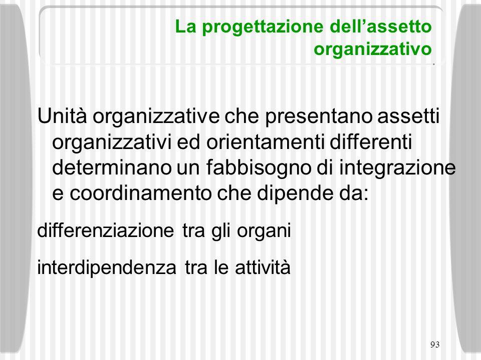 93 La progettazione dellassetto organizzativo Unità organizzative che presentano assetti organizzativi ed orientamenti differenti determinano un fabbi
