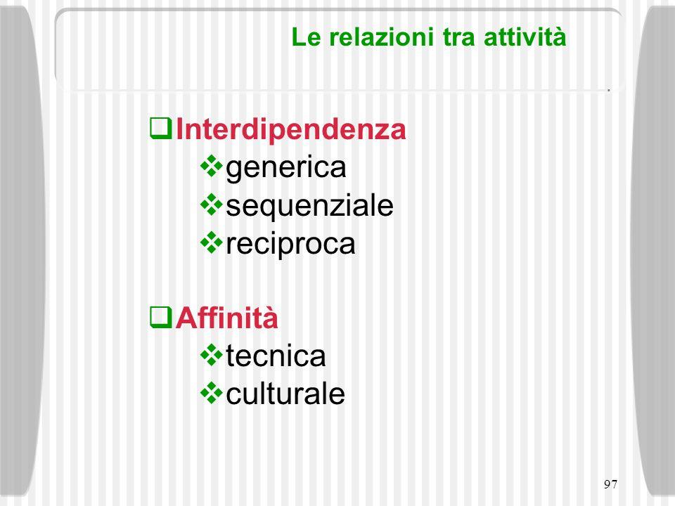 97 Le relazioni tra attività Interdipendenza generica sequenziale reciproca Affinità tecnica culturale