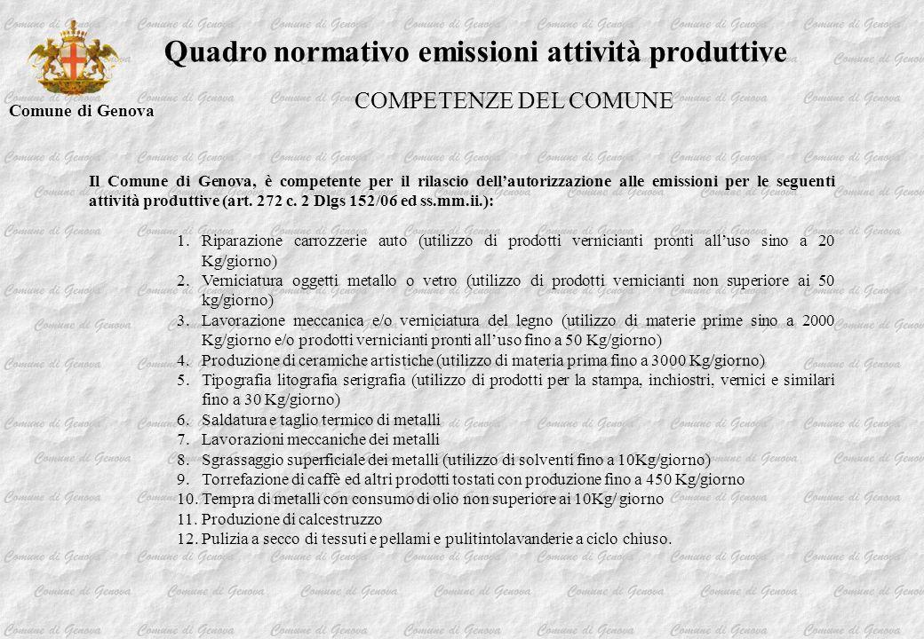 Comune di Genova Quadro normativo emissioni attività produttive COMPETENZE DEL COMUNE Il Comune di Genova, è competente per il rilascio dellautorizzaz