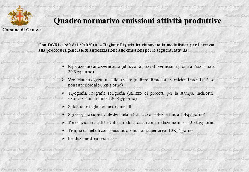 Comune di Genova Quadro normativo emissioni attività produttive Con DGRL 1260 del 29102010 la Regione Liguria ha rinnovato la modulistica per laccesso