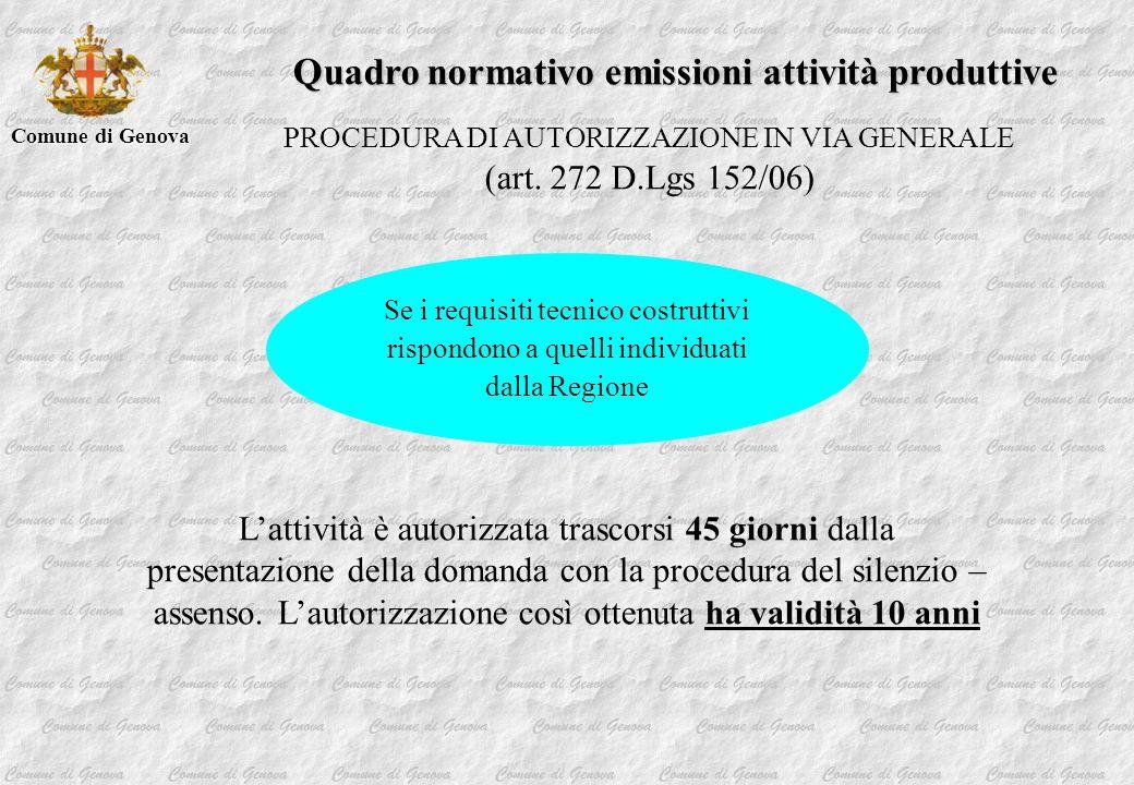 Comune di Genova Quadro normativo emissioni attività produttive PROCEDURA DI AUTORIZZAZIONE IN VIA ORDINARIA (art.