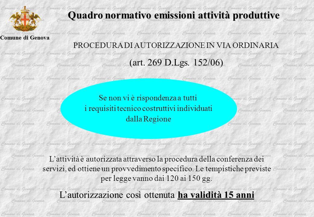Comune di Genova Quadro normativo emissioni attività produttive PROCEDURA DI AUTORIZZAZIONE IN VIA ORDINARIA (art. 269 D.Lgs. 152/06) Se non vi è risp