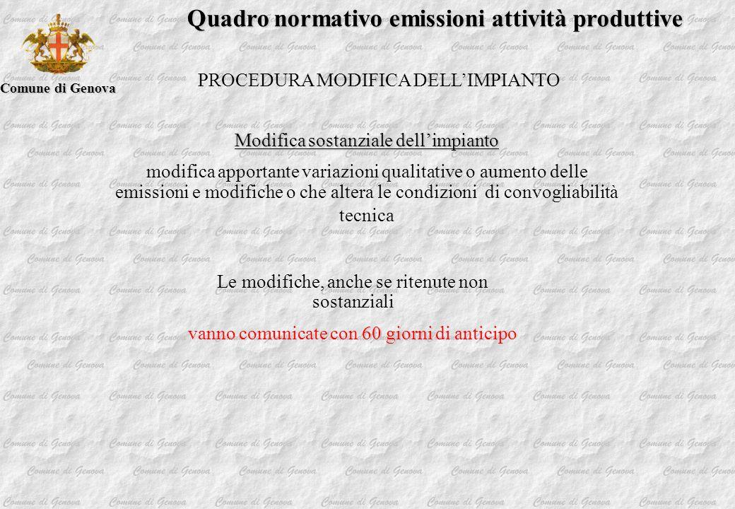 Comune di Genova Quadro normativo emissioni attività produttive PROCEDURA MODIFICA DELLIMPIANTO Modifica sostanziale dellimpianto modifica apportante
