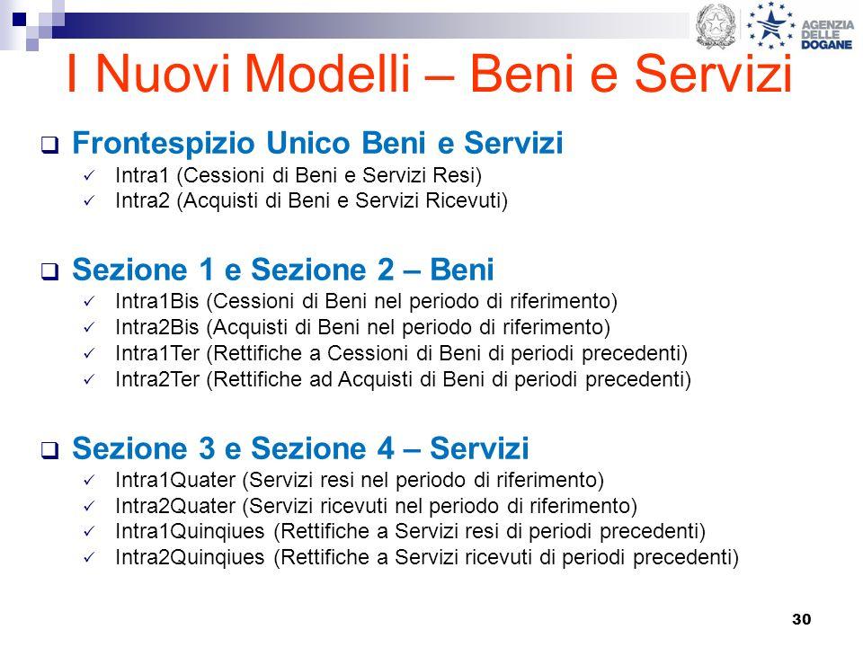 30 I Nuovi Modelli – Beni e Servizi Frontespizio Unico Beni e Servizi Intra1 (Cessioni di Beni e Servizi Resi) Intra2 (Acquisti di Beni e Servizi Rice