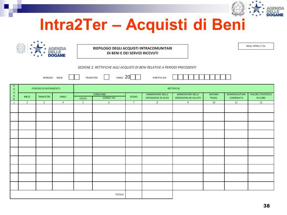 38 Intra2Ter – Acquisti di Beni