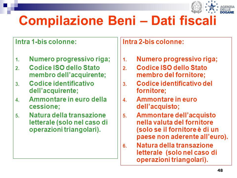48 Compilazione Beni – Dati fiscali Intra 1-bis colonne: 1. Numero progressivo riga; 2. Codice ISO dello Stato membro dellacquirente; 3. Codice identi