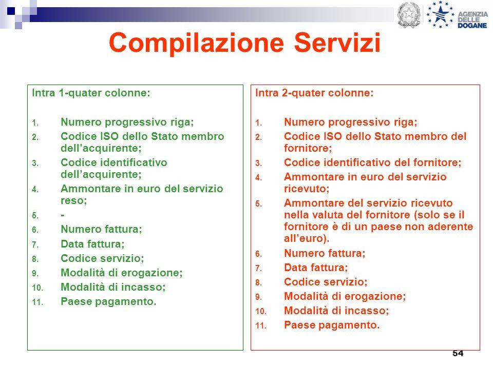 54 Compilazione Servizi Intra 1-quater colonne: 1. Numero progressivo riga; 2. Codice ISO dello Stato membro dellacquirente; 3. Codice identificativo