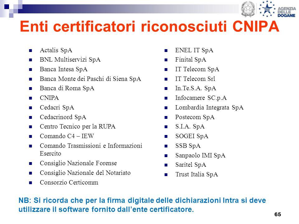 65 Enti certificatori riconosciuti CNIPA Actalis SpA BNL Multiservizi SpA Banca Intesa SpA Banca Monte dei Paschi di Siena SpA Banca di Roma SpA CNIPA