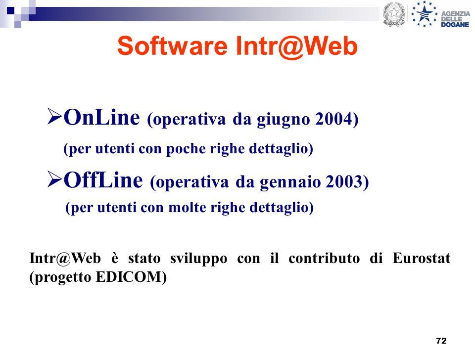 72 Software Intr@Web OnLine (operativa da giugno 2004) (per utenti con poche righe dettaglio) OffLine (operativa da gennaio 2003) (per utenti con molt