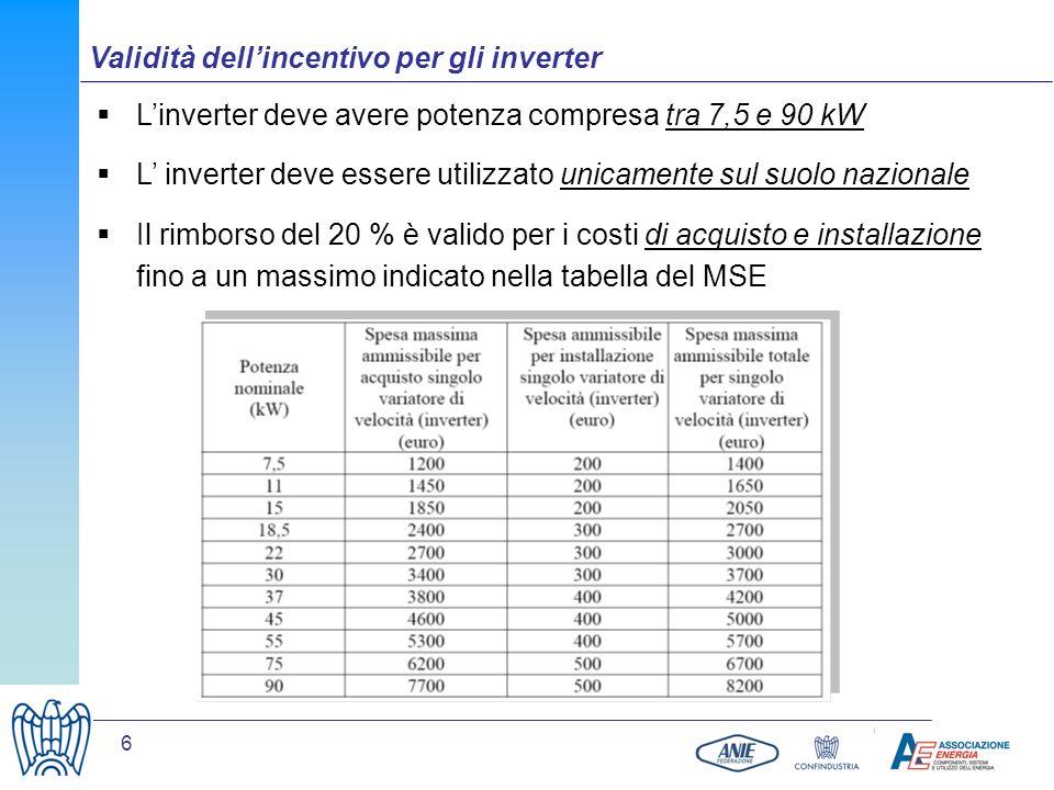 6 Linverter deve avere potenza compresa tra 7,5 e 90 kW L inverter deve essere utilizzato unicamente sul suolo nazionale Il rimborso del 20 % è valido per i costi di acquisto e installazione fino a un massimo indicato nella tabella del MSE Validità dellincentivo per gli inverter