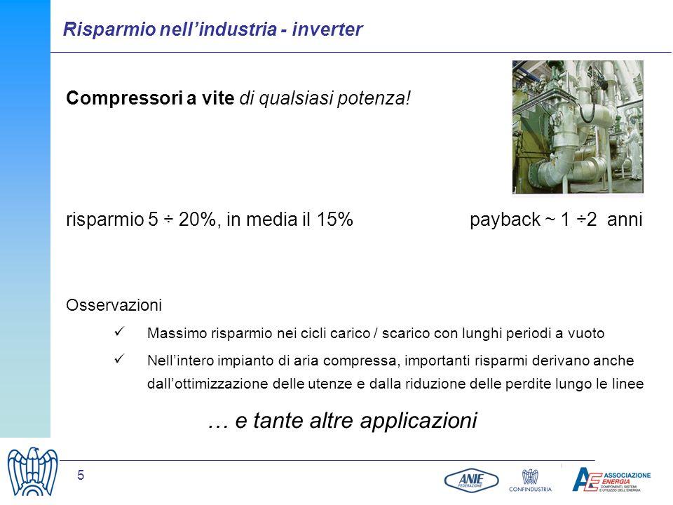 5 Compressori a vite di qualsiasi potenza! risparmio 5 ÷ 20%, in media il 15% payback ~ 1 ÷2 anni Osservazioni Massimo risparmio nei cicli carico / sc
