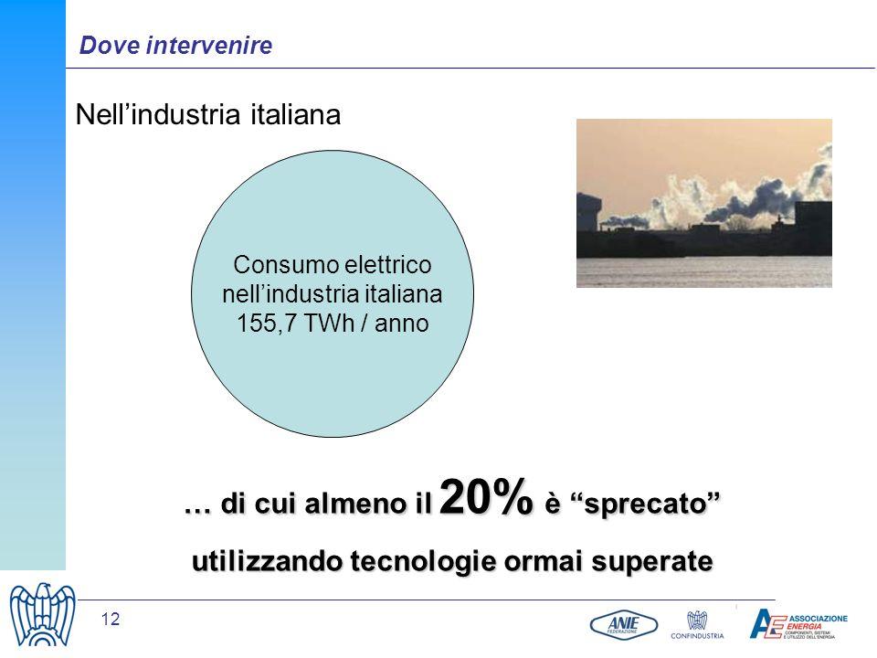12 Dove intervenire Nellindustria italiana … di cui almeno il 20% è sprecato utilizzando tecnologie ormai superate Consumo elettrico nellindustria ita