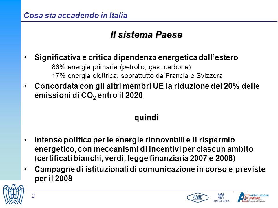 2 Il sistema Paese Significativa e critica dipendenza energetica dallestero 86% energie primarie (petrolio, gas, carbone) 17% energia elettrica, sopra
